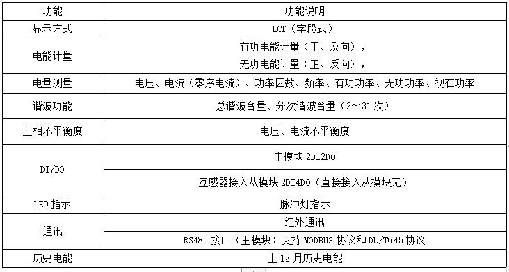 单三相混合预付费电表ADF400L系列 高精度仪表